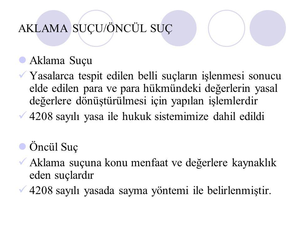 AKLAMA SUÇU/ÖNCÜL SUÇ Aklama Suçu.