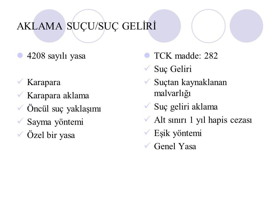 AKLAMA SUÇU/SUÇ GELİRİ