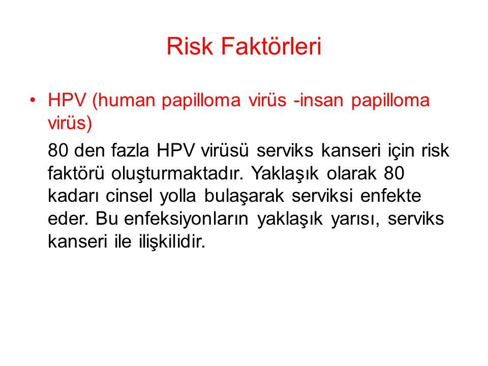 Risk Faktörleri HPV (human papilloma virüs -insan papilloma virüs)