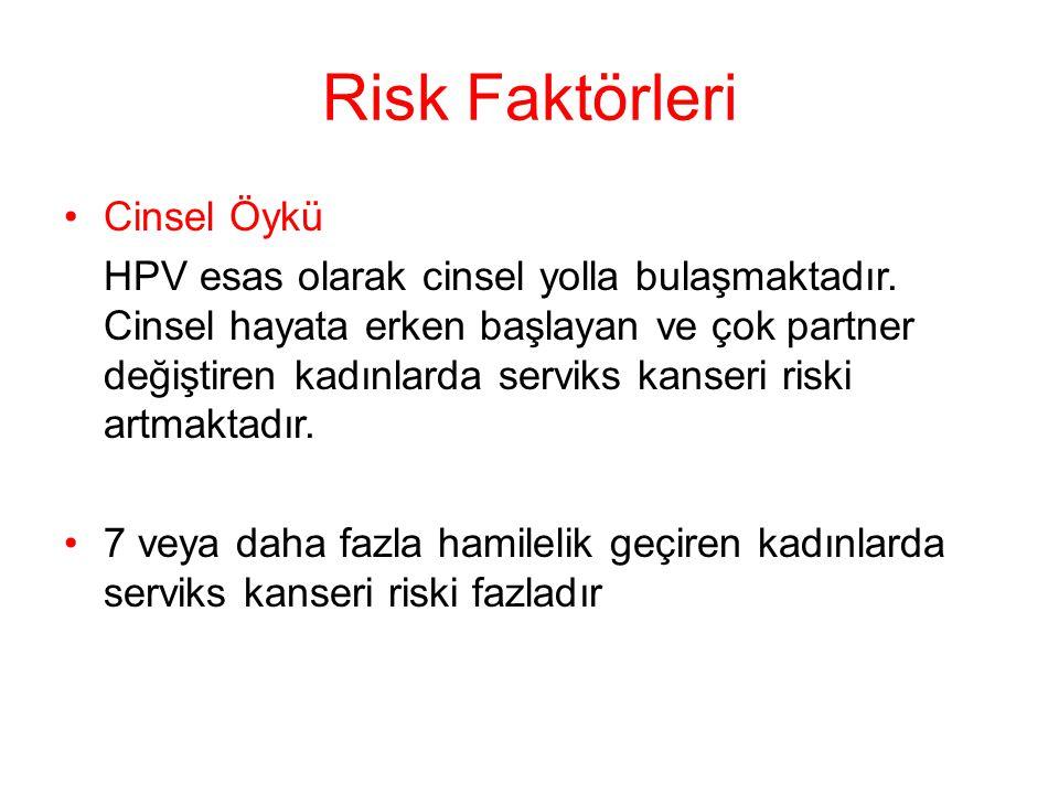 Risk Faktörleri Cinsel Öykü
