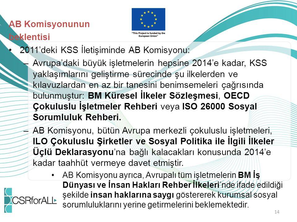 2011'deki KSS İletişiminde AB Komisyonu: