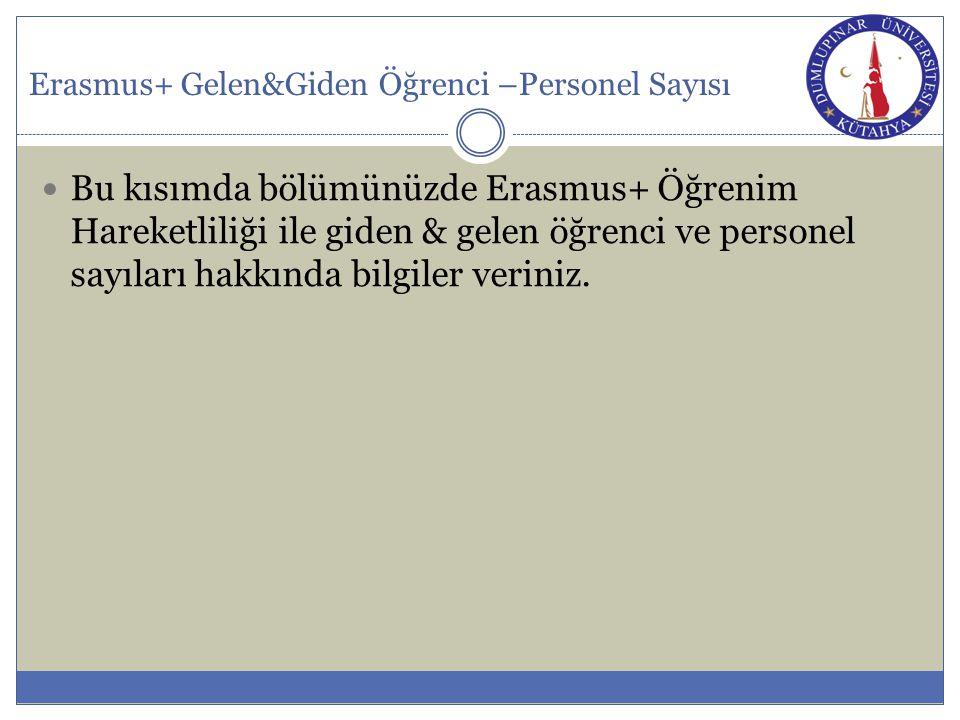 Erasmus+ Gelen&Giden Öğrenci –Personel Sayısı