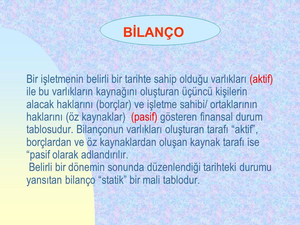 BİLANÇO