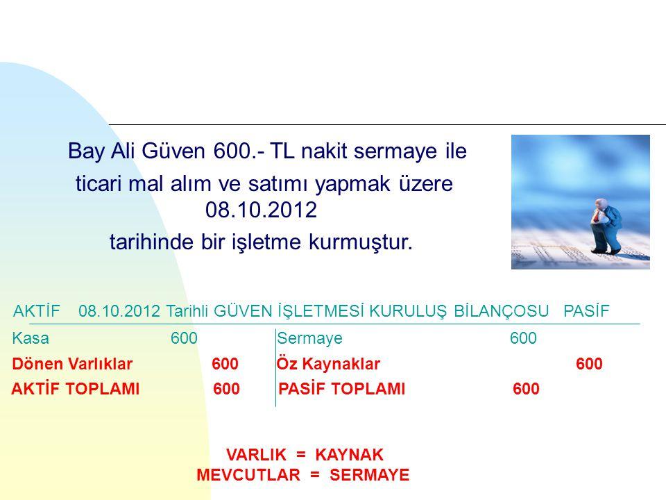 Bay Ali Güven 600.- TL nakit sermaye ile