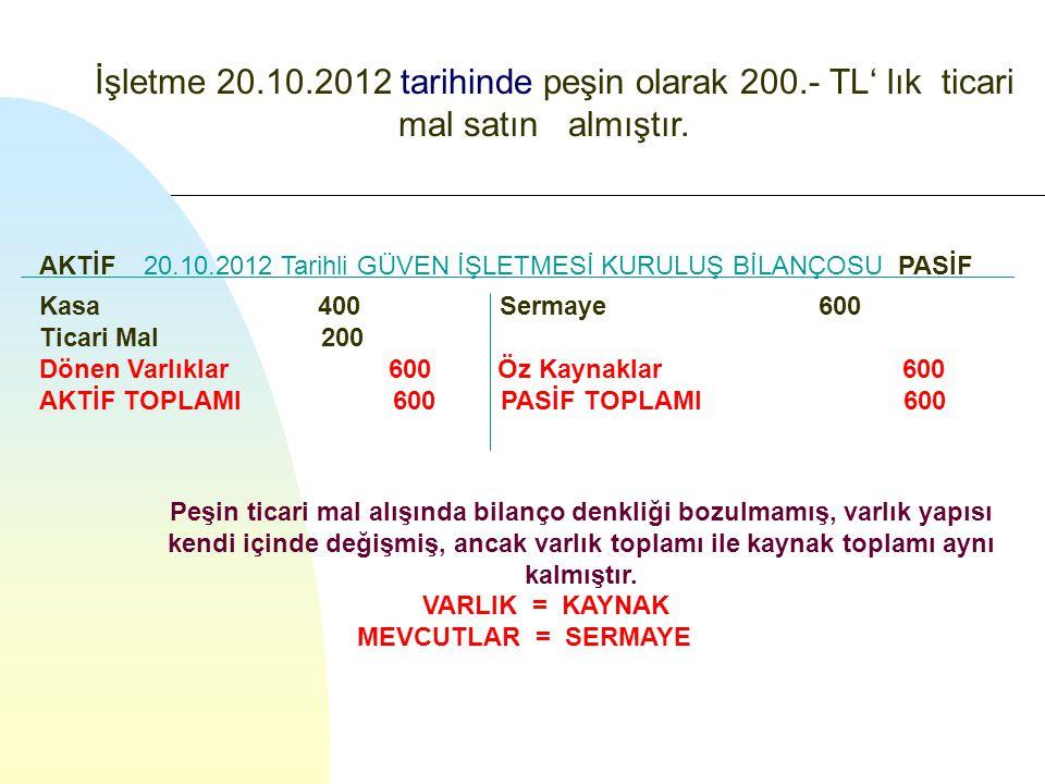 İşletme 20. 10. 2012 tarihinde peşin olarak 200