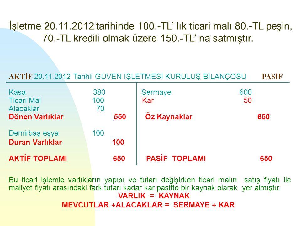 İşletme 20. 11. 2012 tarihinde 100. -TL' lık ticari malı 80