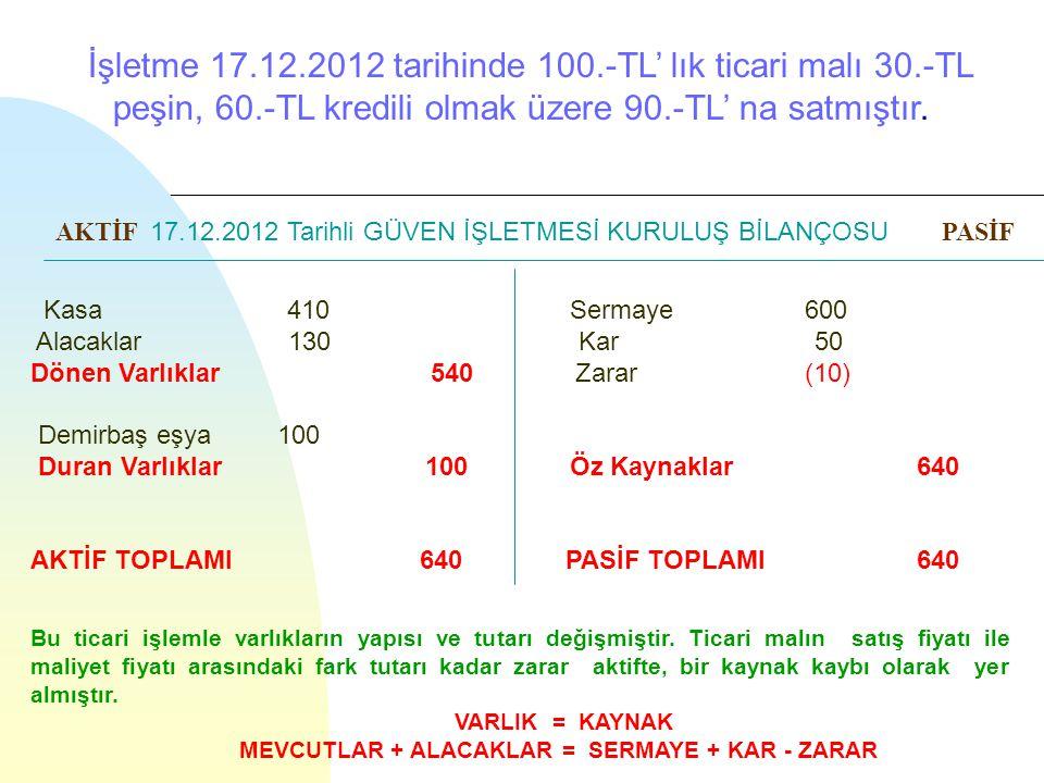İşletme 17. 12. 2012 tarihinde 100. -TL' lık ticari malı 30
