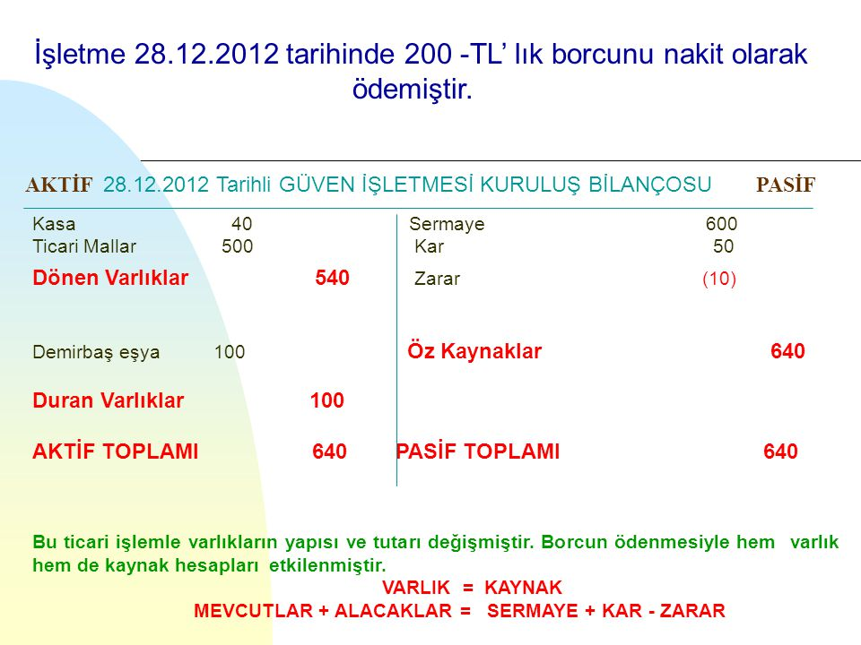 İşletme 28.12.2012 tarihinde 200 -TL' lık borcunu nakit olarak ödemiştir.