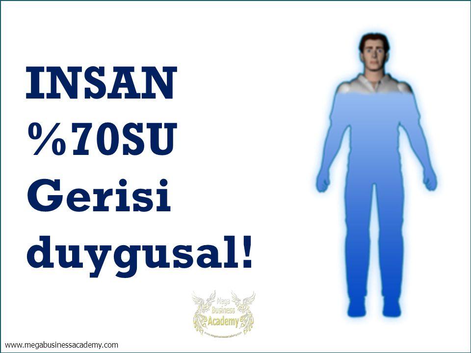 INSAN %70SU Gerisi duygusal! www.megabusinessacademy.com