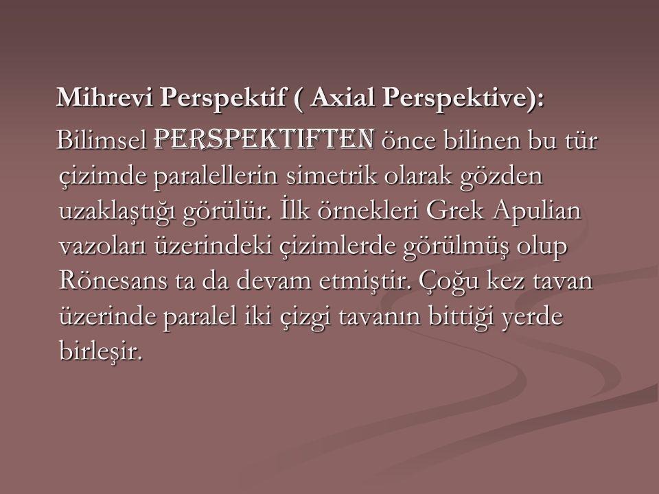 Mihrevi Perspektif ( Axial Perspektive):