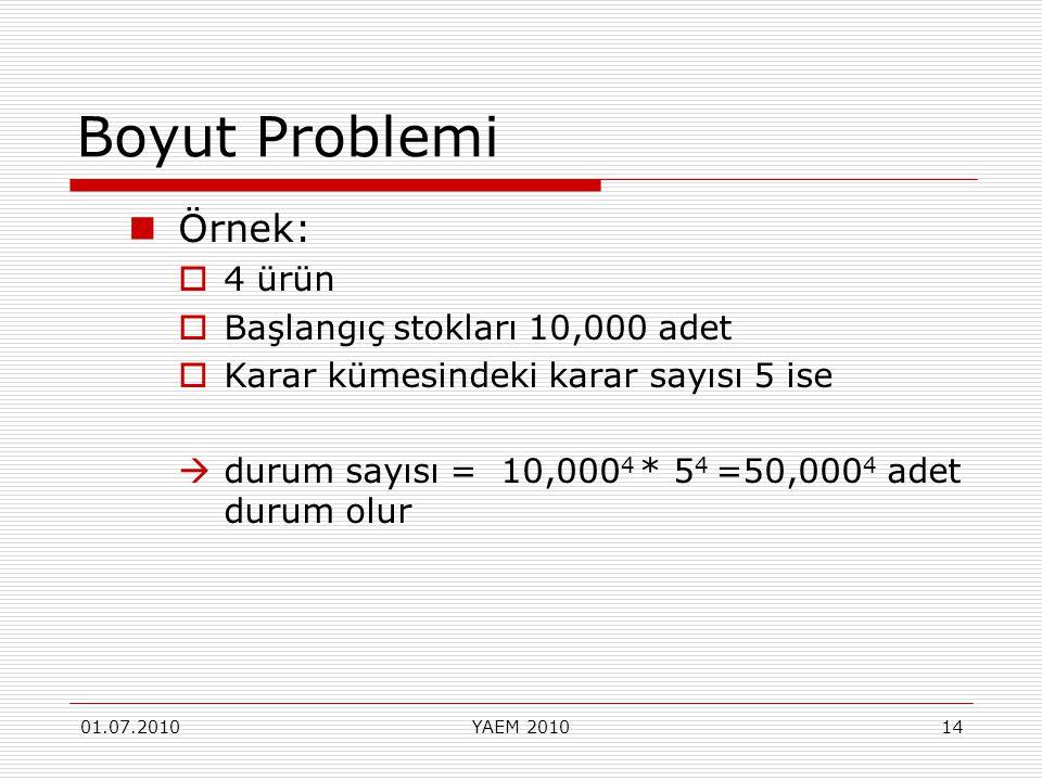 Boyut Problemi Örnek: 4 ürün Başlangıç stokları 10,000 adet