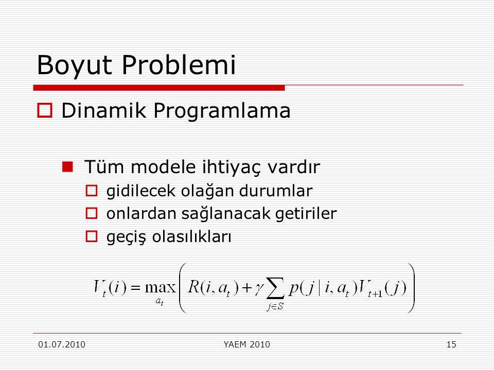 Boyut Problemi Dinamik Programlama Tüm modele ihtiyaç vardır
