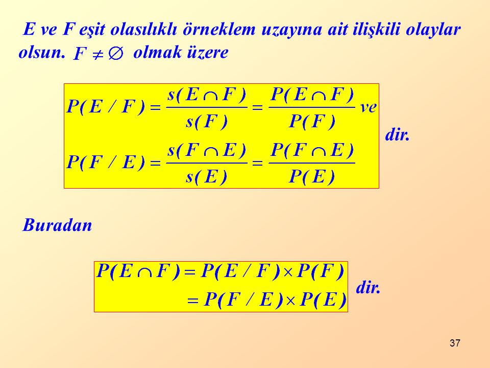 E ve F eşit olasılıklı örneklem uzayına ait ilişkili olaylar olsun