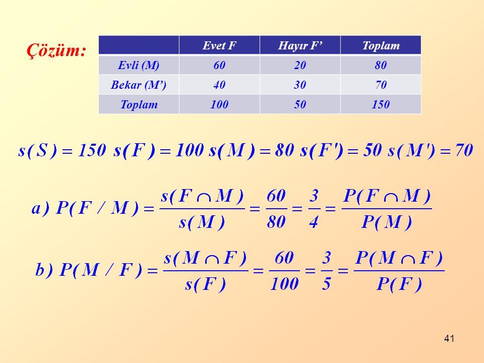 Çözüm: Evet F Hayır F' Toplam Evli (M) 60 20 80 Bekar (M') 40 30 70