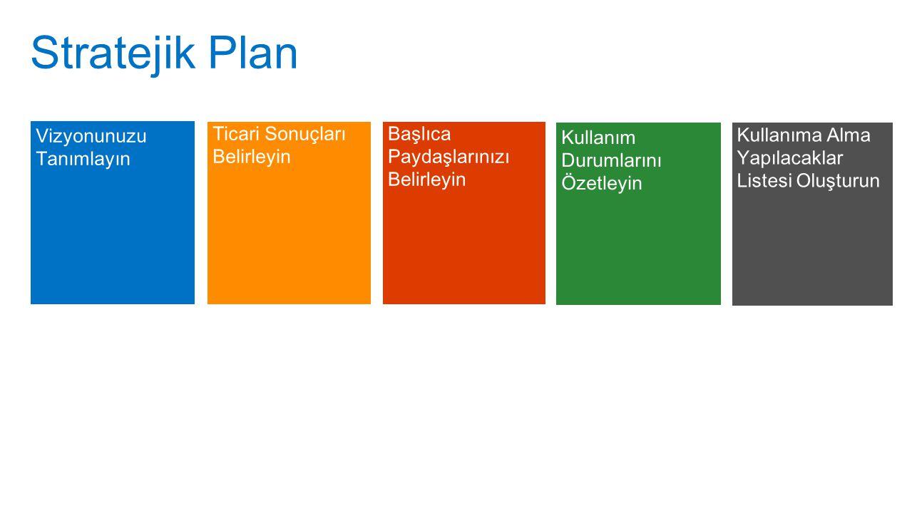 Stratejik Plan Ajanda Vizyonunuzu Tanımlayın