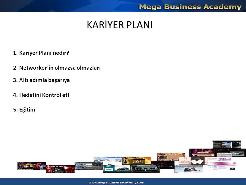 KARİYER PLANI 1. Kariyer Planı nedir
