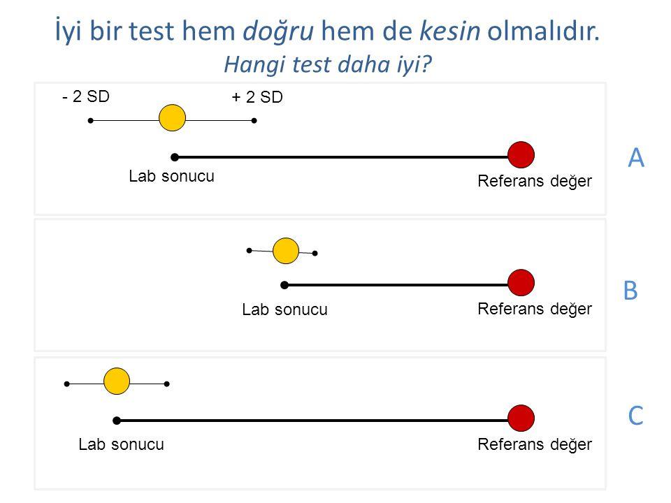 İyi bir test hem doğru hem de kesin olmalıdır. Hangi test daha iyi