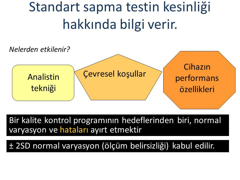 Standart sapma testin kesinliği hakkında bilgi verir.