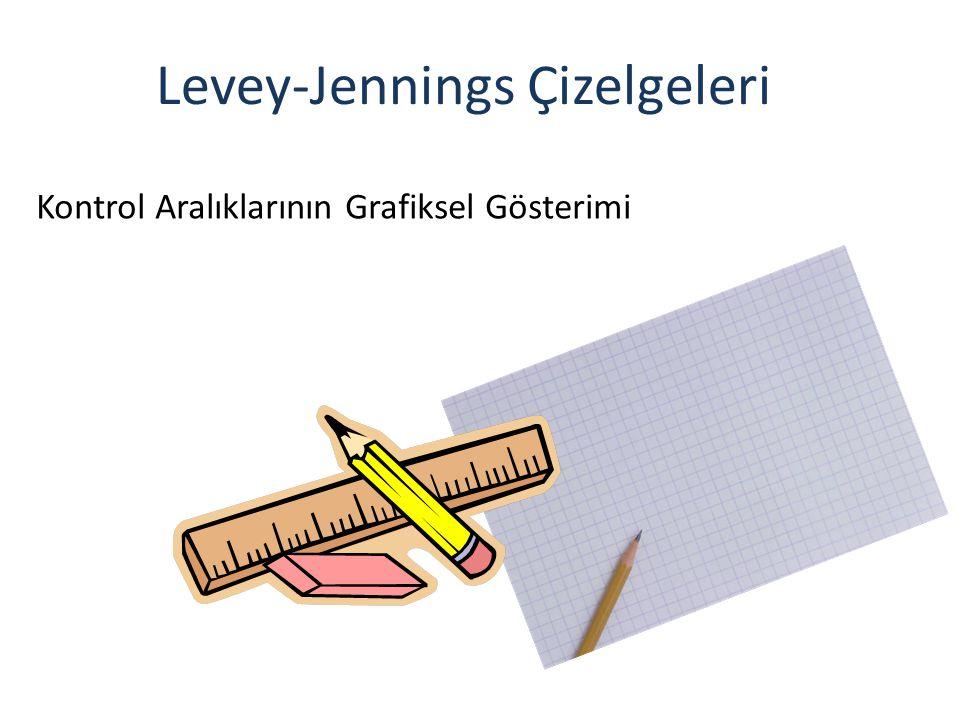 Levey-Jennings Çizelgeleri