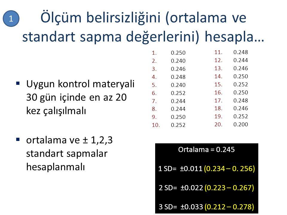 Ölçüm belirsizliğini (ortalama ve standart sapma değerlerini) hesapla…