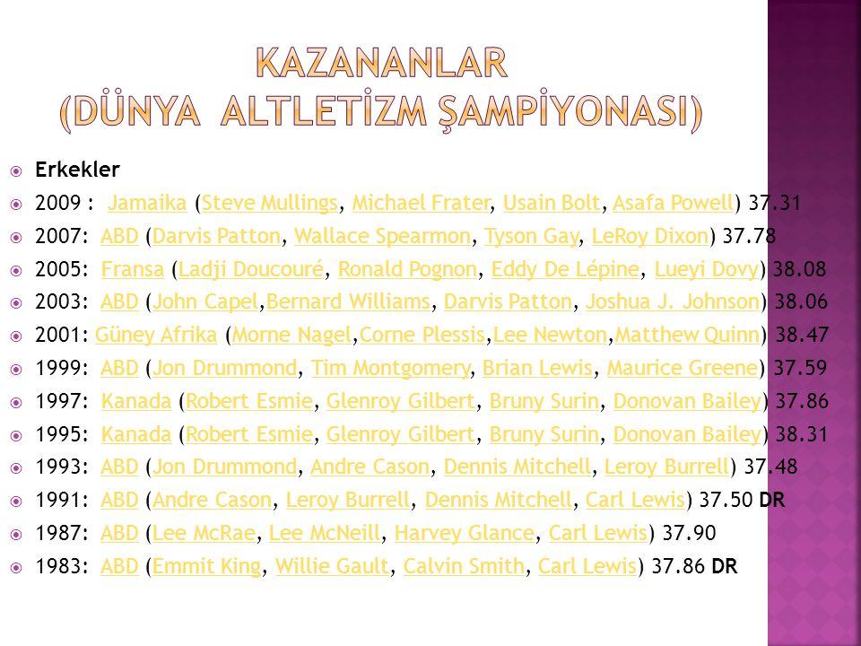 KAZANANLAR (DÜNYA ALTLETİZM ŞAMPİYONASI)