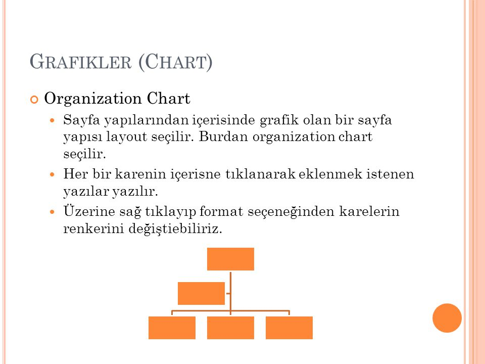 Grafikler (Chart) Organization Chart