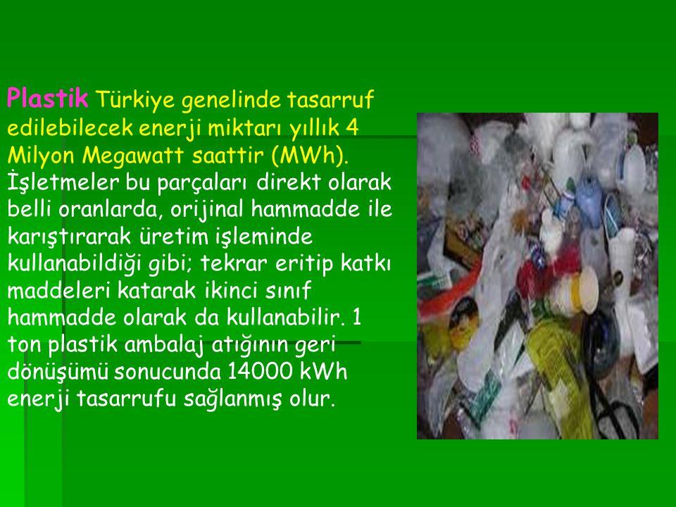 Plastik Türkiye genelinde tasarruf edilebilecek enerji miktarı yıllık 4 Milyon Megawatt saattir (MWh).