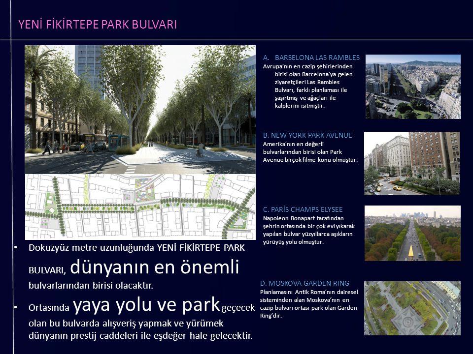 YENİ FİKİRTEPE PARK BULVARI