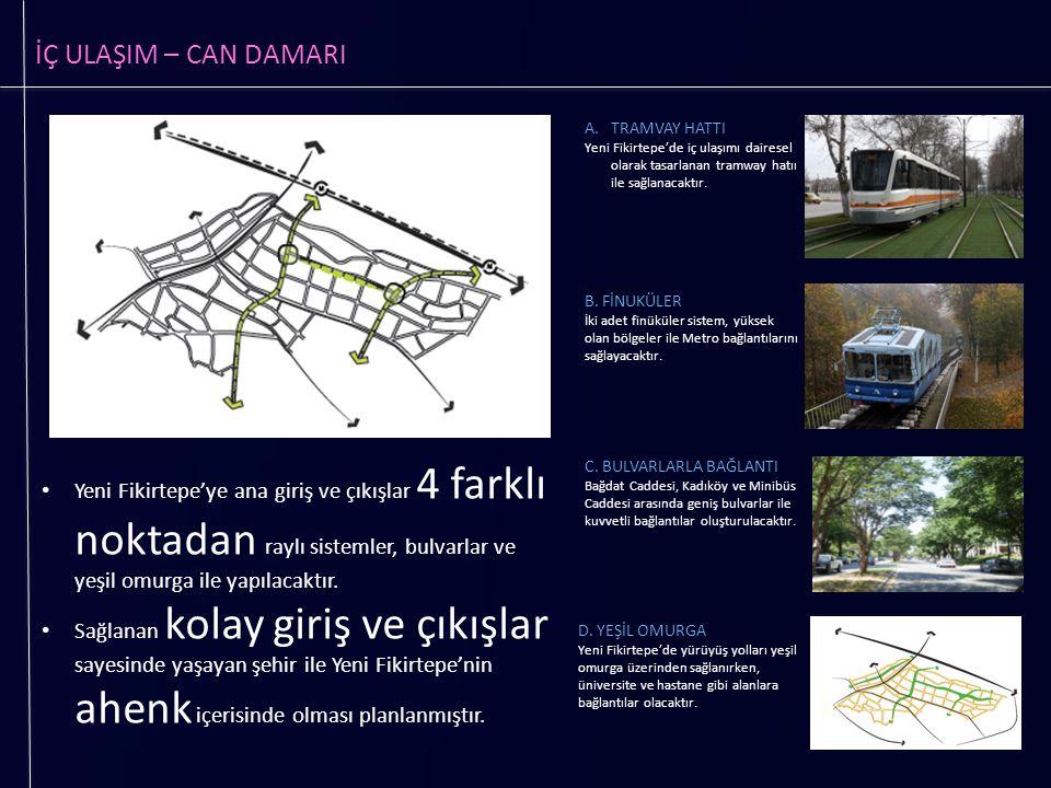 İÇ ULAŞIM – CAN DAMARI TRAMVAY HATTI. Yeni Fikirtepe'de iç ulaşımı dairesel olarak tasarlanan tramway hatıı ile sağlanacaktır.
