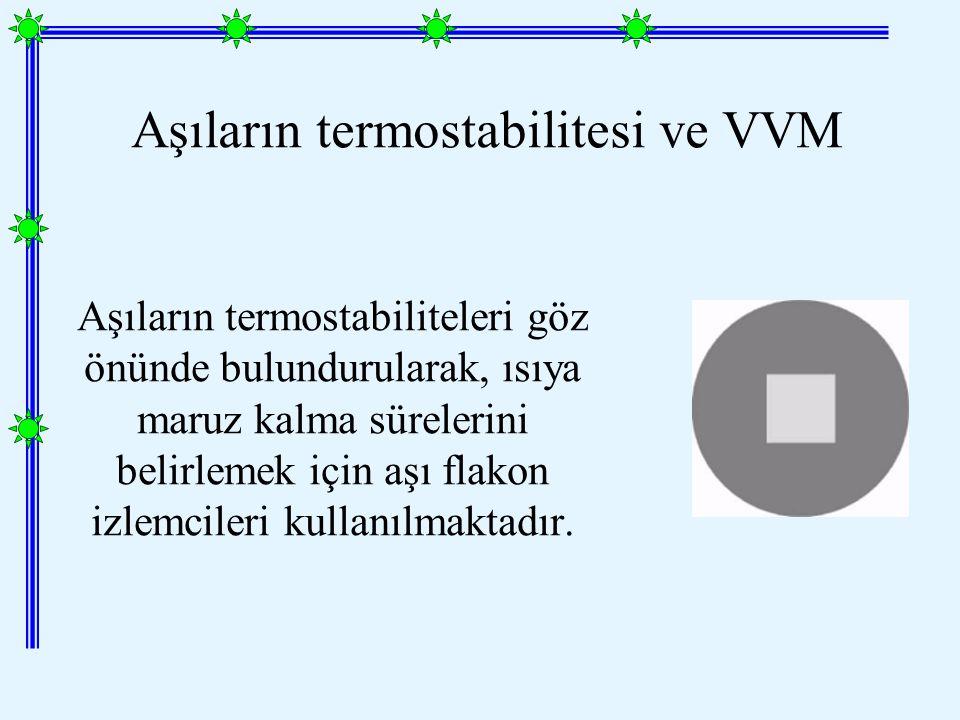 Aşıların termostabilitesi ve VVM