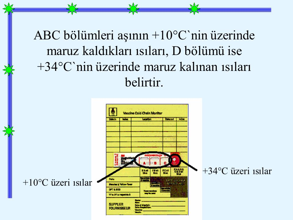 ABC bölümleri aşının +10°C`nin üzerinde maruz kaldıkları ısıları, D bölümü ise +34°C`nin üzerinde maruz kalınan ısıları belirtir.