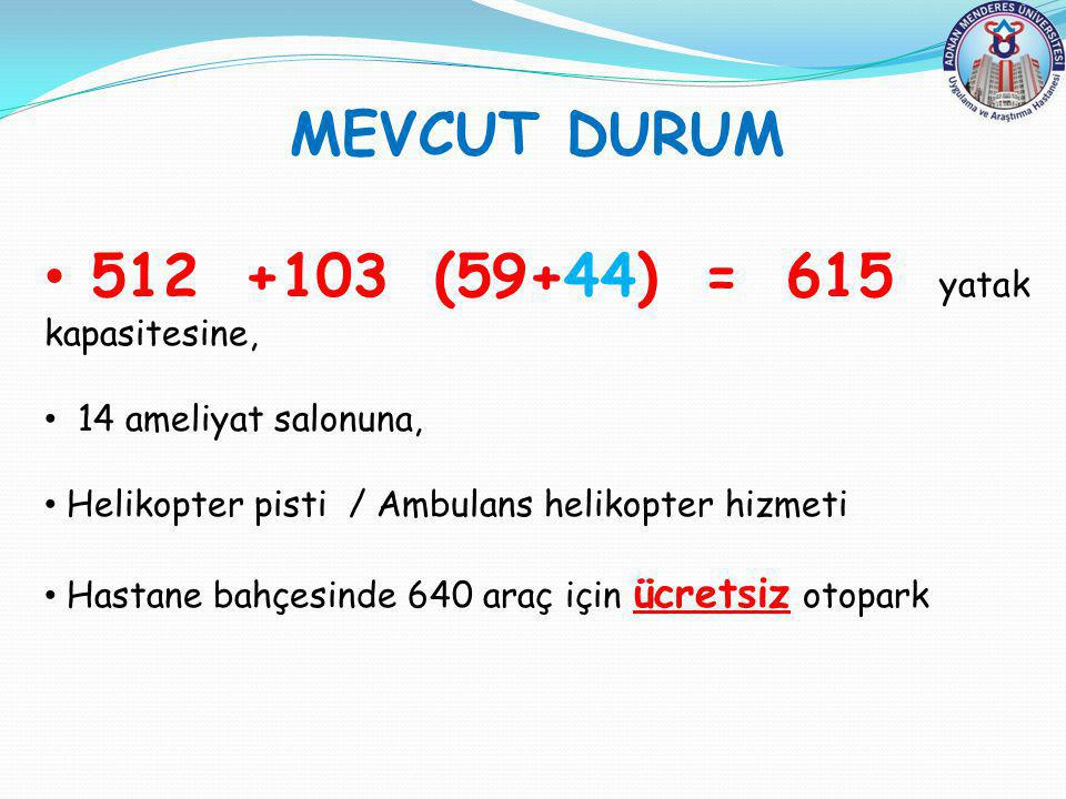 512 +103 (59+44) = 615 yatak kapasitesine,