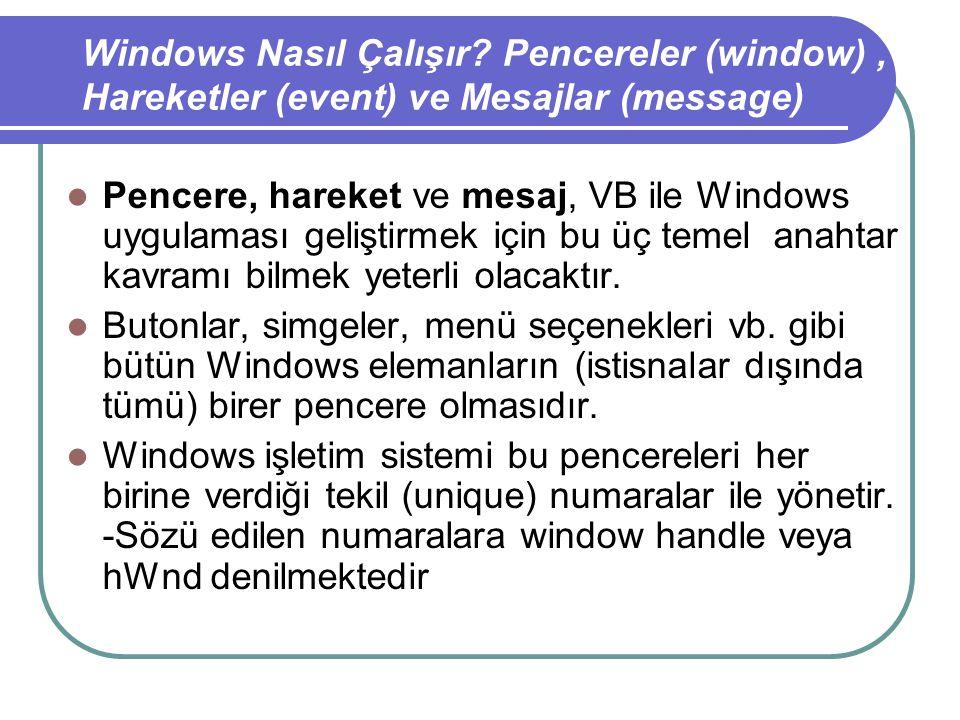 Windows Nasıl Çalışır Pencereler (window) , Hareketler (event) ve Mesajlar (message)