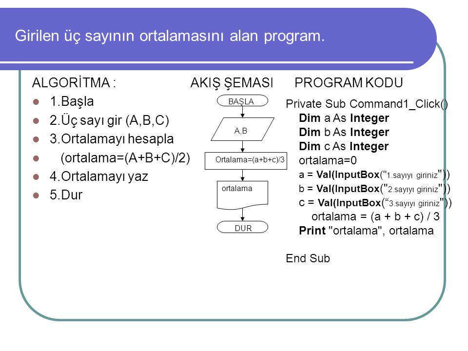 Girilen üç sayının ortalamasını alan program.
