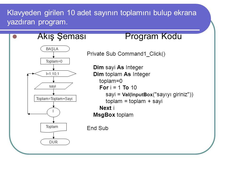 Akış Şeması Program Kodu