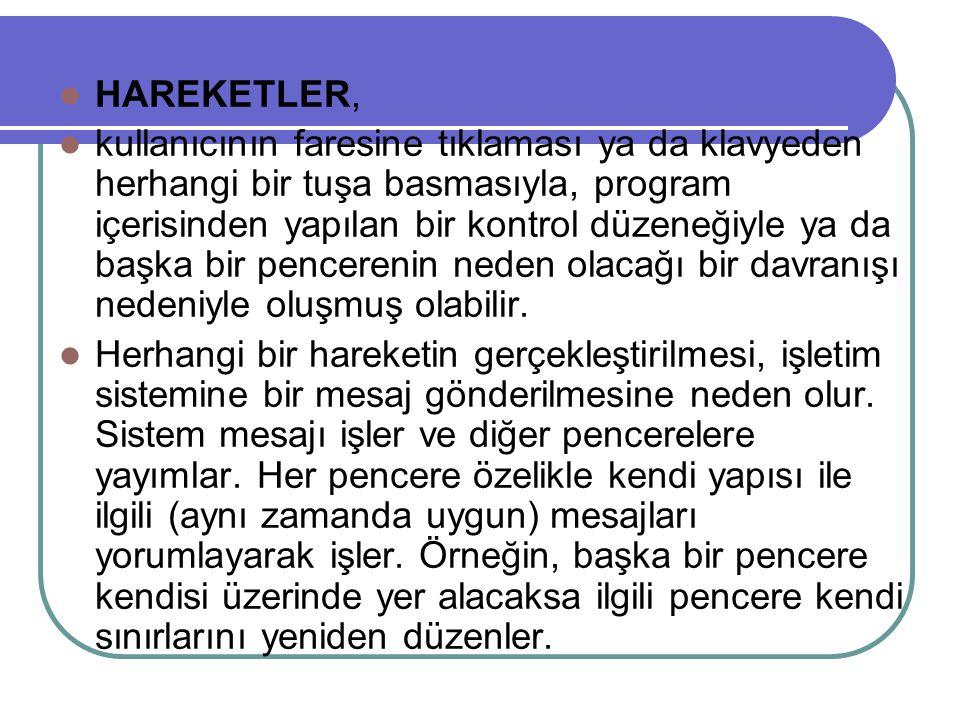 HAREKETLER,