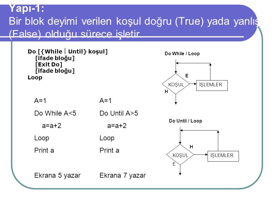 Yapı-1: Bir blok deyimi verilen koşul doğru (True) yada yanlış (False) olduğu sürece işletir.