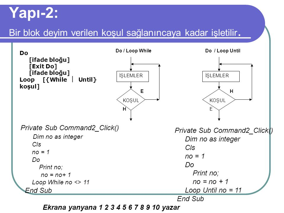 Yapı-2: Bir blok deyim verilen koşul sağlanıncaya kadar işletilir.