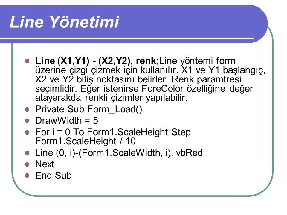 Line Yönetimi