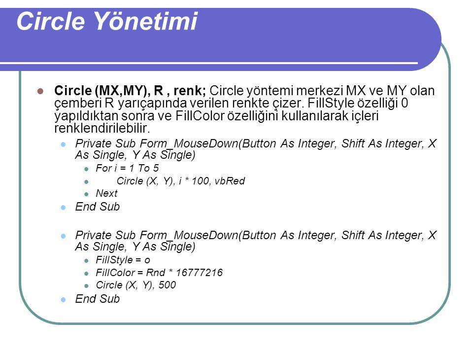 Circle Yönetimi