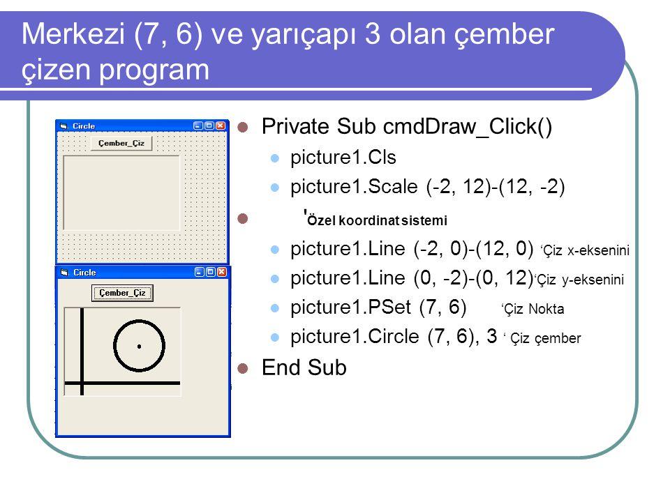 Merkezi (7, 6) ve yarıçapı 3 olan çember çizen program