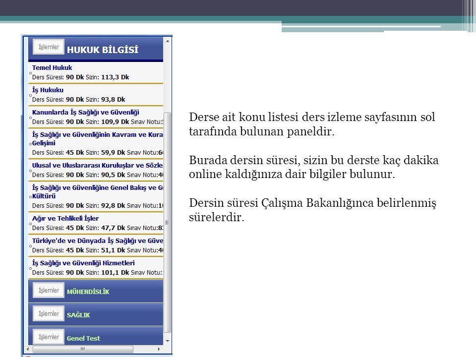 Derse ait konu listesi ders izleme sayfasının sol tarafında bulunan paneldir.