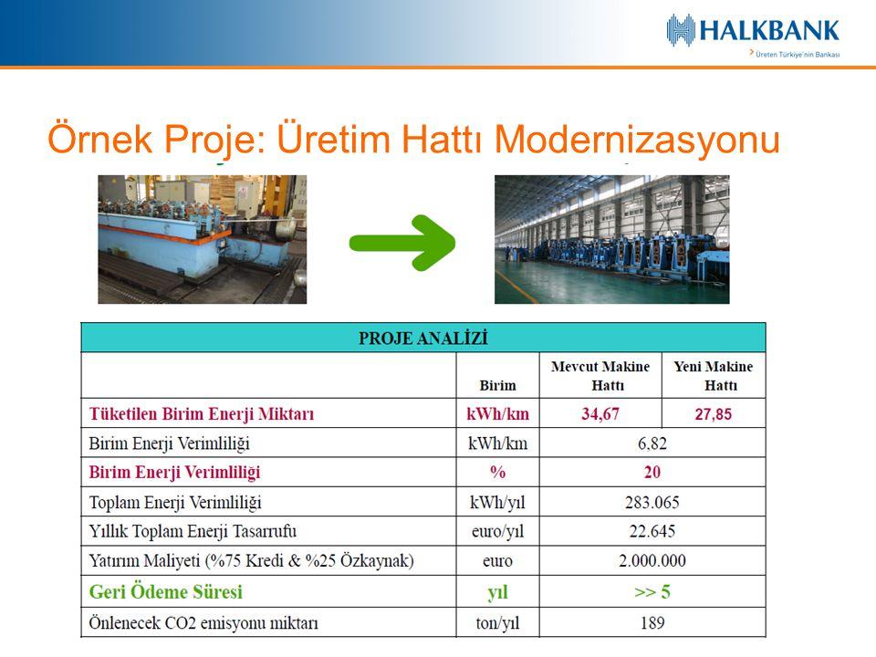 Örnek Proje: Üretim Hattı Modernizasyonu