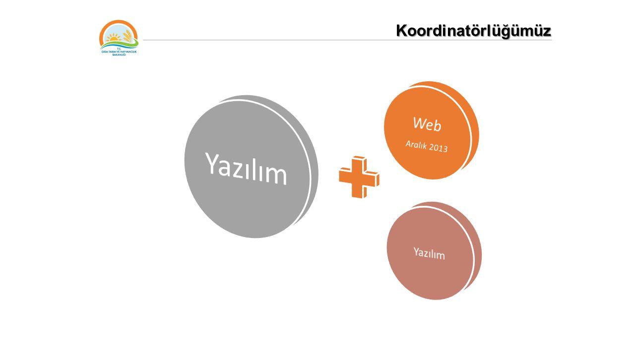 Koordinatörlüğümüz Web Aralık 2013 Yazılım