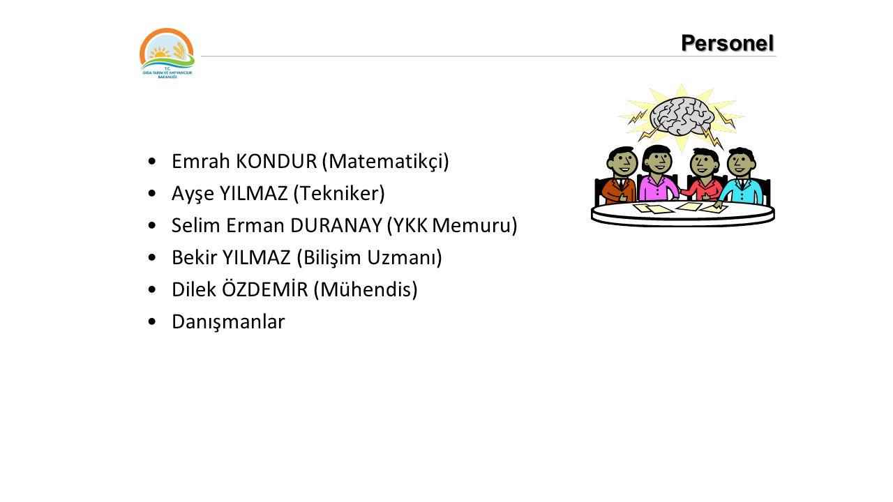 Personel Emrah KONDUR (Matematikçi) Ayşe YILMAZ (Tekniker) Selim Erman DURANAY (YKK Memuru) Bekir YILMAZ (Bilişim Uzmanı)
