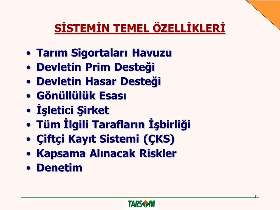 SİSTEMİN TEMEL ÖZELLİKLERİ