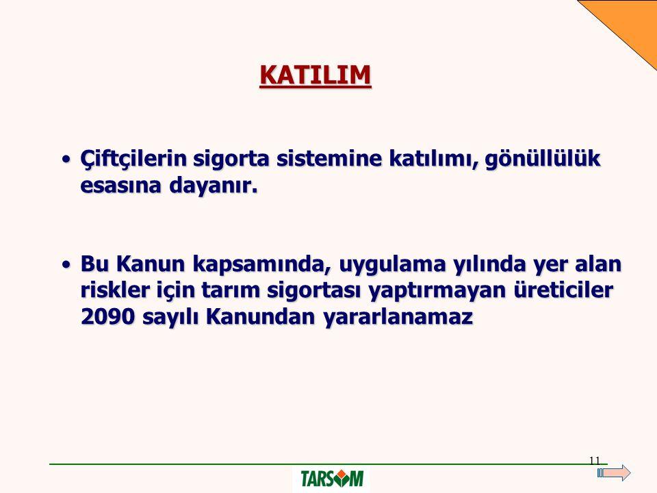 KATILIM Çiftçilerin sigorta sistemine katılımı, gönüllülük esasına dayanır.