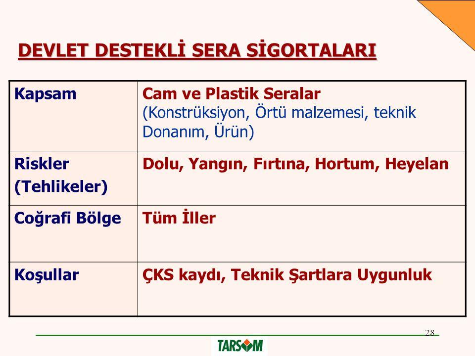 DEVLET DESTEKLİ SERA SİGORTALARI