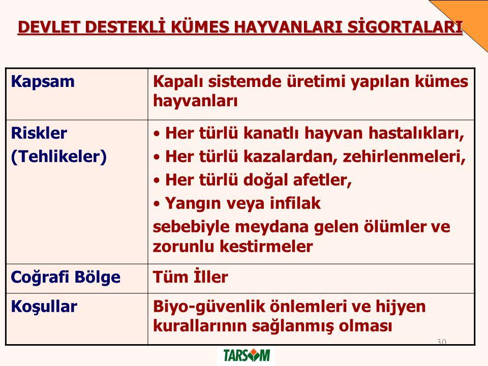 DEVLET DESTEKLİ KÜMES HAYVANLARI SİGORTALARI