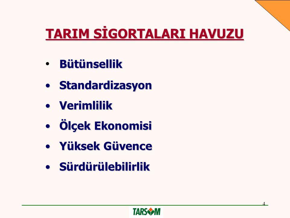 TARIM SİGORTALARI HAVUZU